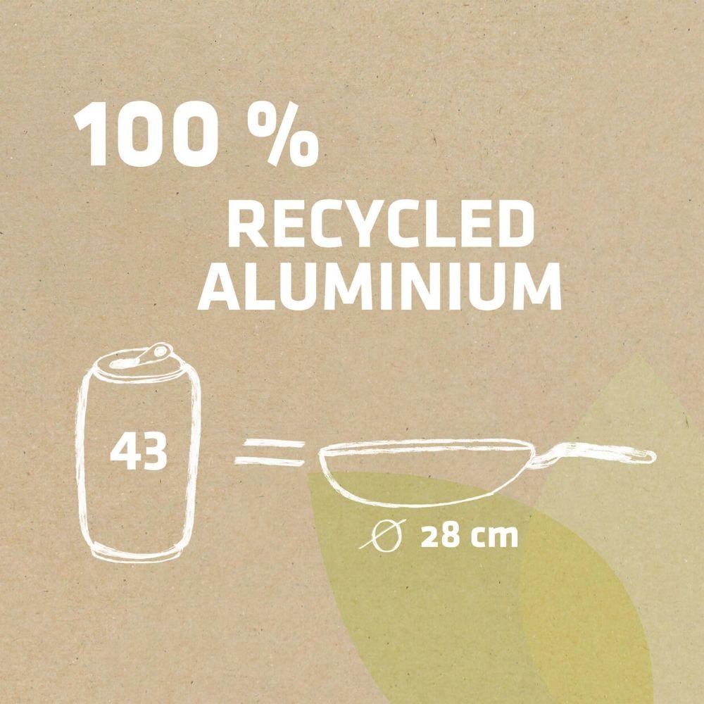 100 % Recycled Aluminium
