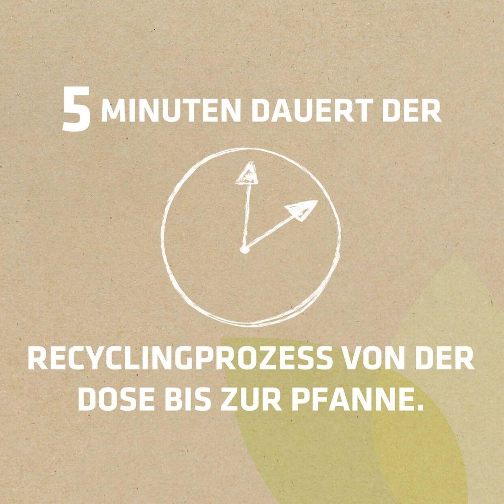5 Minuten dauert der Recyclingprozess von der Dose bis zur Pfanne.